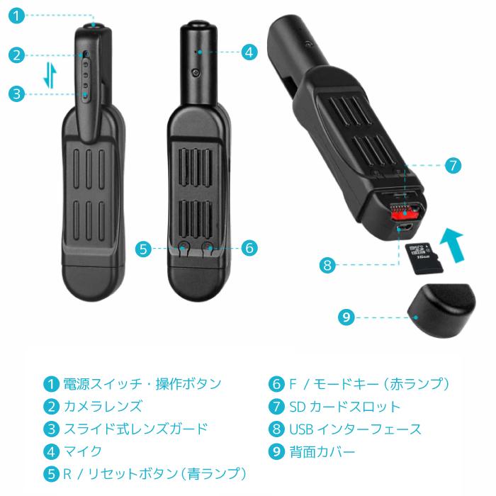 【小型カメラ】ペン型ビデオカメラ『SL036』(エスエル036)
